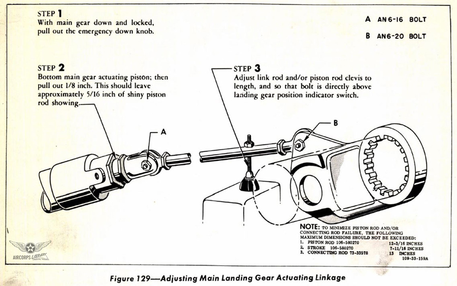 ADJUSTMENT OF LENGTH OF ROD END & CLEVIS END IN RETRACT STRUT