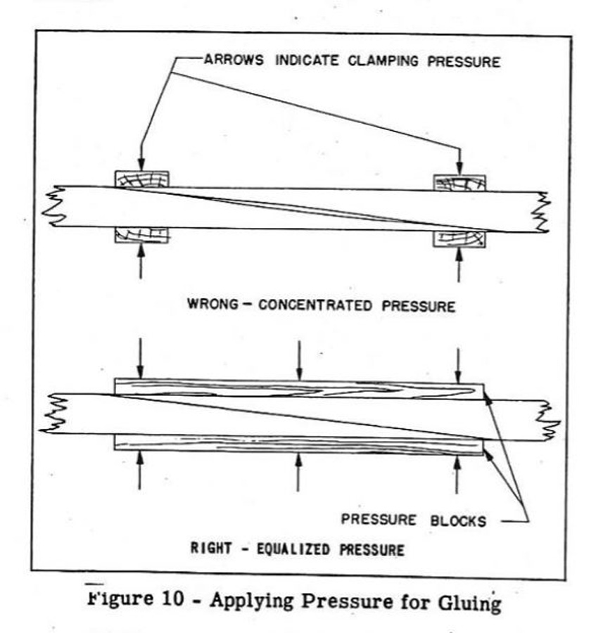 Scarf joint diagram, from the AT-10 Structural Repair Manual, p11.