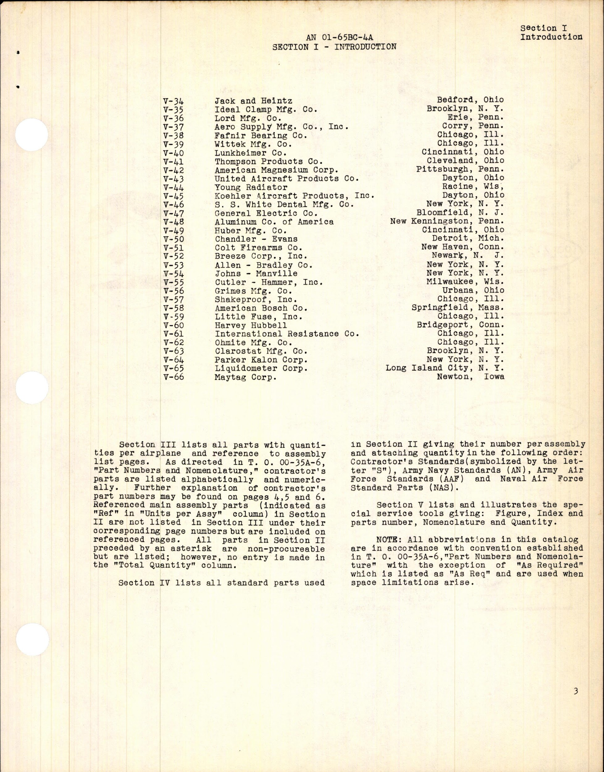 Parts Catalog for P-47